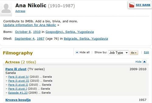 Ana Nikolić умряла 1987 година?!