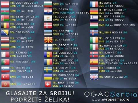 Евровизия 2012: Швеция победи, Željko трети