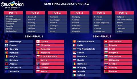 Евровизиjа 2017
